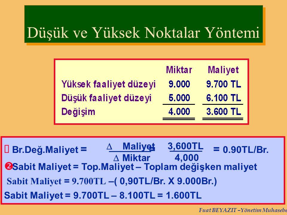 Fuat BEYAZIT –Yönetim Muhasebesi Düşük ve Yüksek Noktalar Yöntemi  Br.Değ.Maliyet = = = 0.90TL/Br.  Sabit Maliyet = Top.Maliyet – Toplam değişken ma
