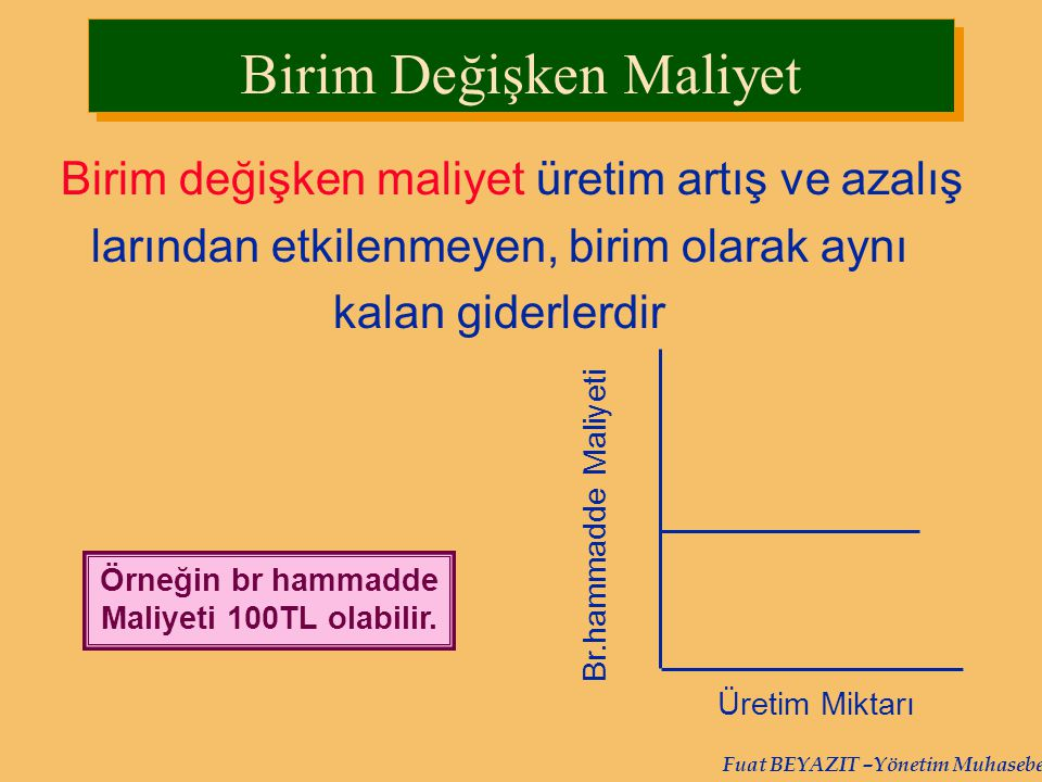 Fuat BEYAZIT –Yönetim Muhasebesi İşletmenin sabit giderlerini karşılaması için kaç adet satması gerekir (BBN).
