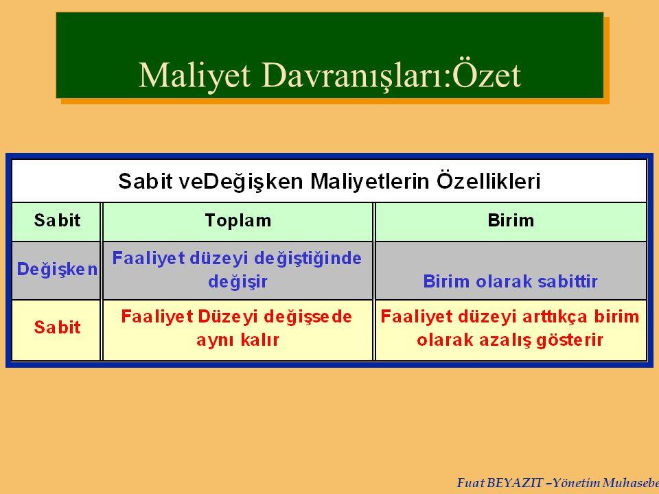 Fuat BEYAZIT –Yönetim Muhasebesi Başa Baş Noktasını Hesaplamak İşletmenin sabit giderlerini karşılaması için kaç adet(birim) satması gerekir (BBN).
