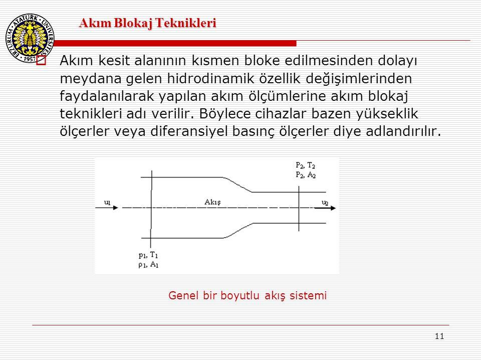 11 Akım Blokaj Teknikleri  Akım kesit alanının kısmen bloke edilmesinden dolayı meydana gelen hidrodinamik özellik değişimlerinden faydalanılarak yap
