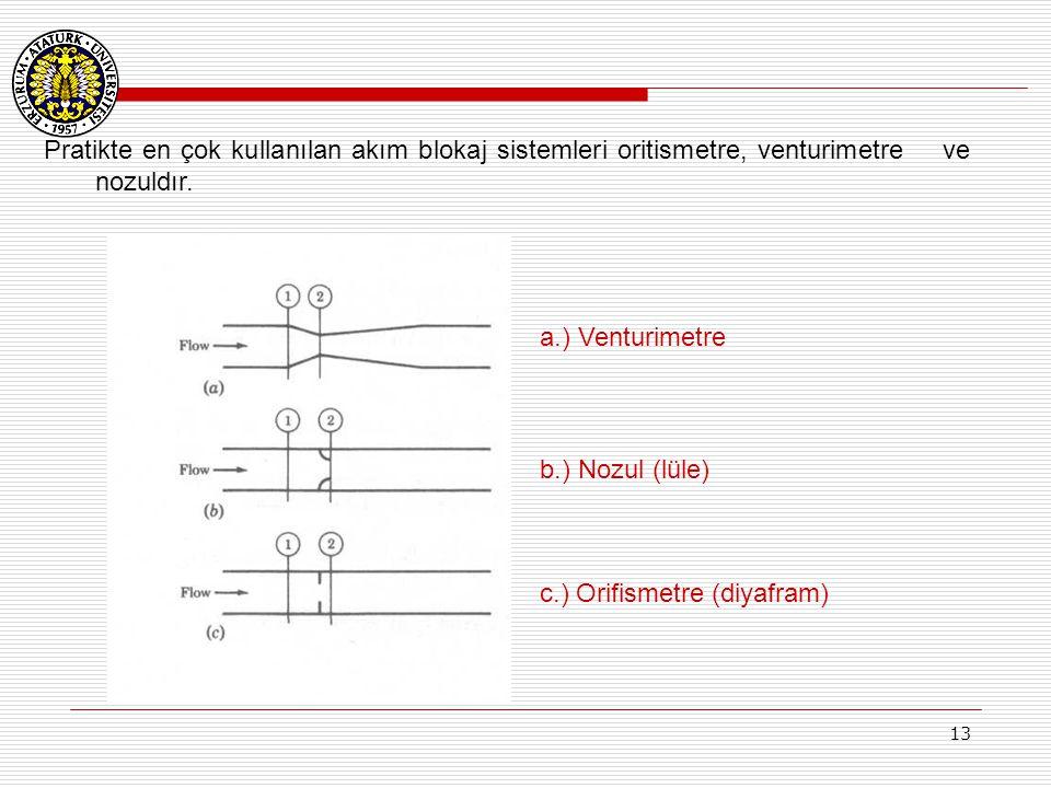 13 Pratikte en çok kullanılan akım blokaj sistemleri oritismetre, venturimetre ve nozuldır. a.) Venturimetre b.) Nozul (lüle) c.) Orifismetre (diyafra