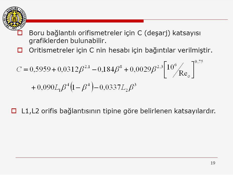 19  Boru bağlantılı orifismetreler için C (deşarj) katsayısı grafiklerden bulunabilir.  Oritismetreler için C nin hesabı için bağıntılar verilmiştir