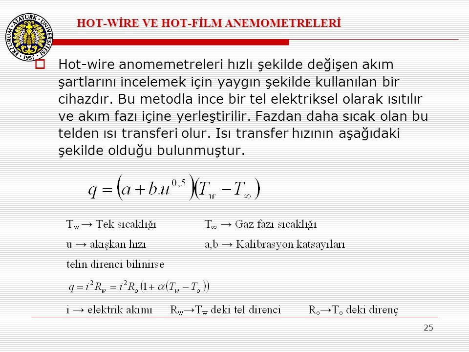 25 HOT-WİRE VE HOT-FİLM ANEMOMETRELERİ  Hot-wire anomemetreleri hızlı şekilde değişen akım şartlarını incelemek için yaygın şekilde kullanılan bir ci