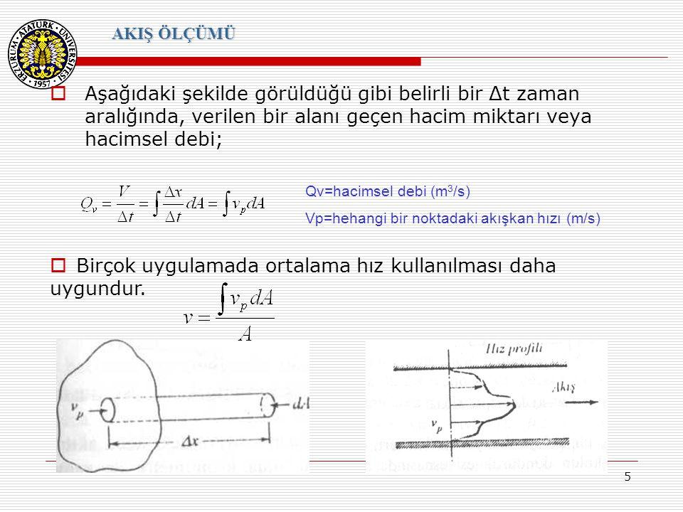 5 AKIŞ ÖLÇÜMÜ  Aşağıdaki şekilde görüldüğü gibi belirli bir Δt zaman aralığında, verilen bir alanı geçen hacim miktarı veya hacimsel debi; Qv=hacimse