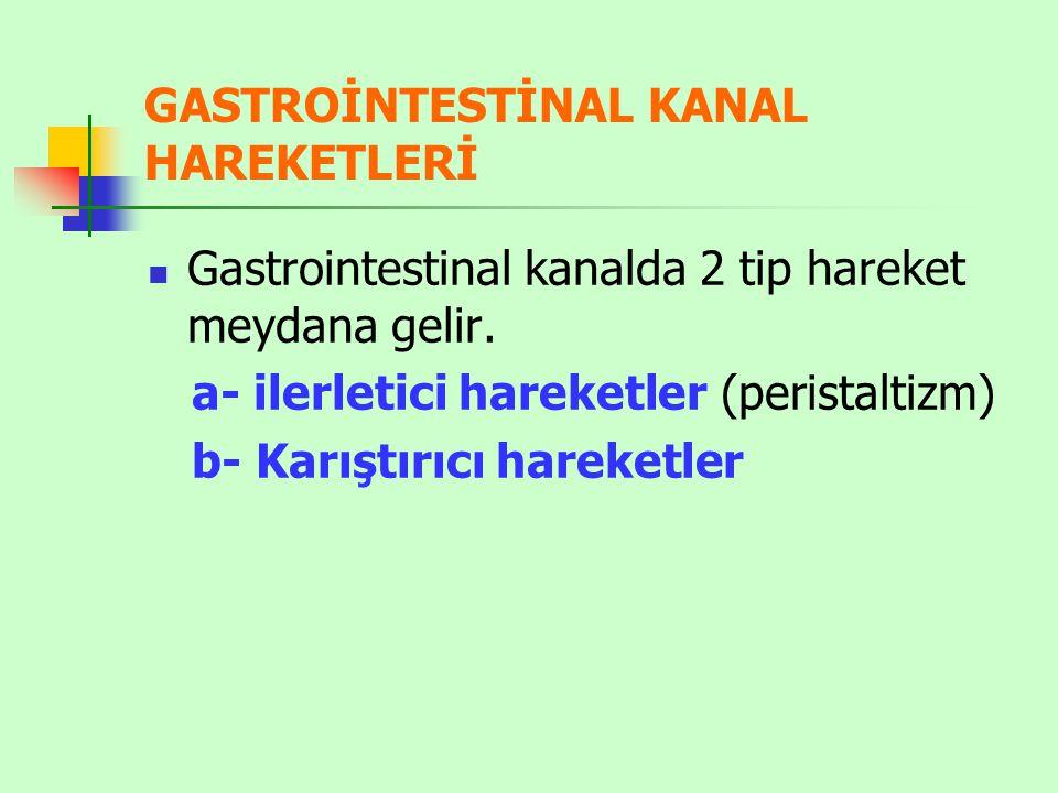 GASTROİNTESTİNAL KANAL HAREKETLERİ Gastrointestinal kanalda 2 tip hareket meydana gelir.