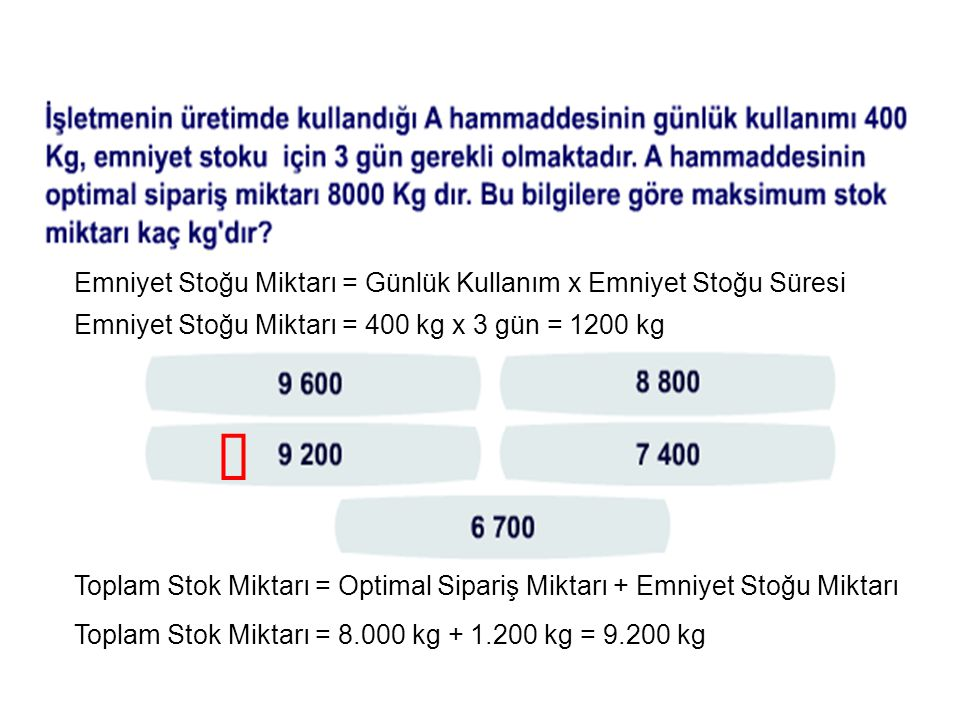 Emniyet Stoğu Miktarı = Günlük Kullanım x Emniyet Stoğu Süresi Emniyet Stoğu Miktarı = 400 kg x 3 gün = 1200 kg Toplam Stok Miktarı = Optimal Sipariş