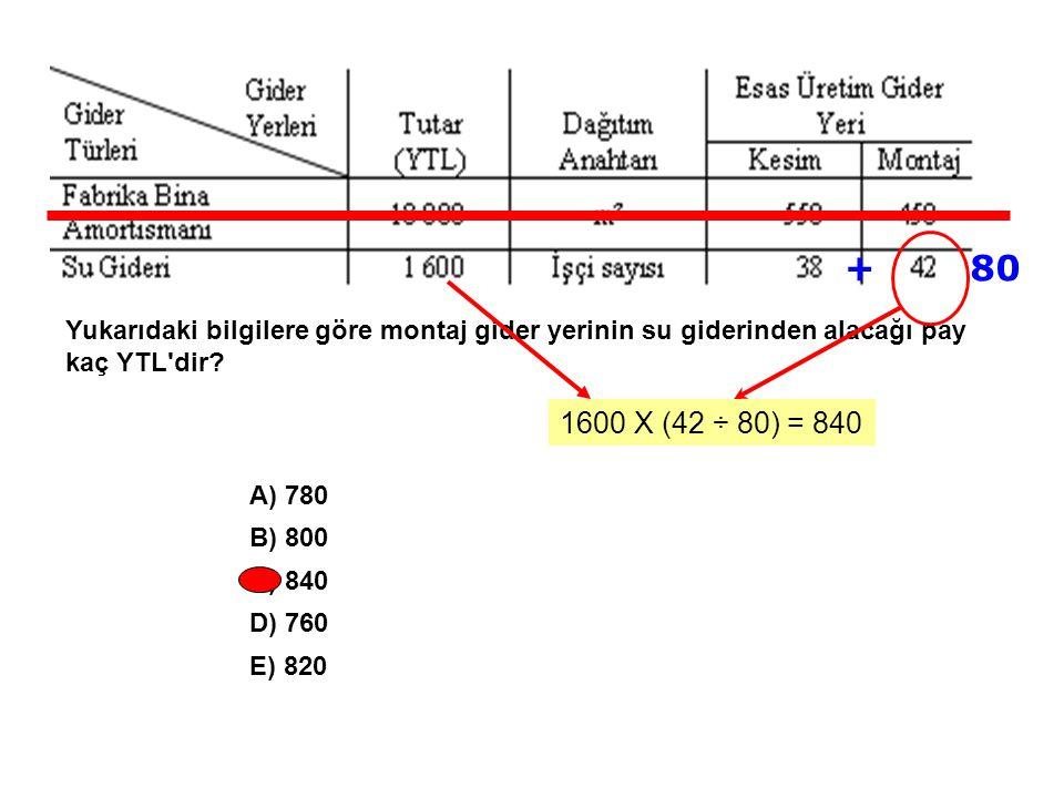 Yukarıdaki bilgilere göre montaj gider yerinin su giderinden alacağı pay kaç YTL'dir? A) 780 B) 800 C) 840 D) 760 E) 820 +80 1600 X (42 ÷ 80) = 840