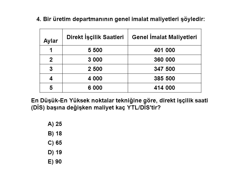 4. Bir üretim departmanının genel imalat maliyetleri şöyledir: Aylar Direkt İşçilik Saatleri Genel İmalat Maliyetleri 15 500401 000 23 000360 000 32 5