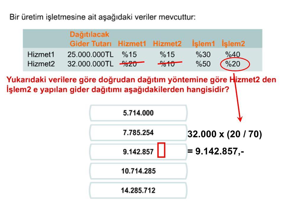 32.000 x (20 / 70) = 9.142.857,-