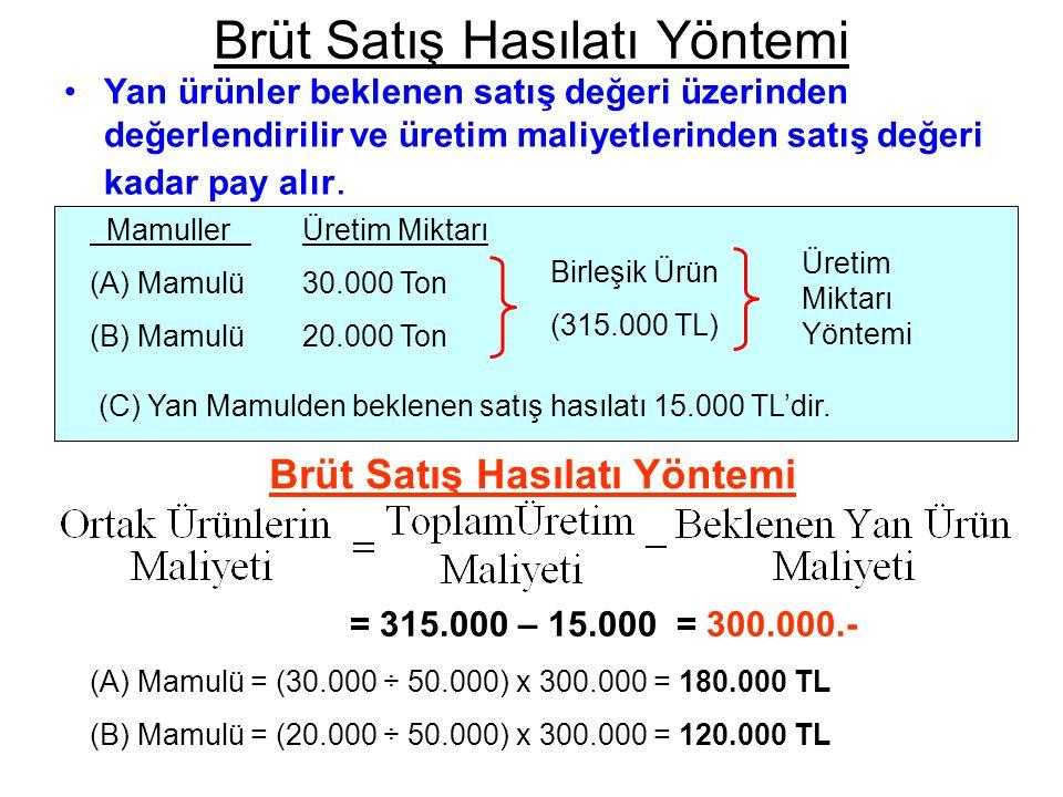 Brüt Satış Hasılatı Yöntemi Yan ürünler beklenen satış değeri üzerinden değerlendirilir ve üretim maliyetlerinden satış değeri kadar pay alır. Mamulle
