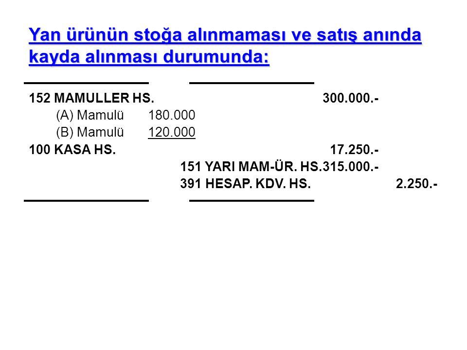 Yan ürünün stoğa alınmaması ve satış anında kayda alınması durumunda: 152 MAMULLER HS.300.000.- (A) Mamulü180.000 (B) Mamulü120.000 100 KASA HS. 17.25