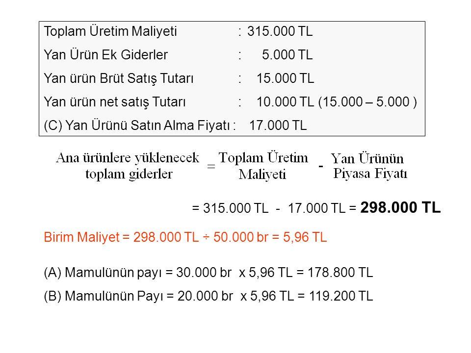 Toplam Üretim Maliyeti :315.000 TL Yan Ürün Ek Giderler: 5.000 TL Yan ürün Brüt Satış Tutarı: 15.000 TL Yan ürün net satış Tutarı: 10.000 TL (15.000 –