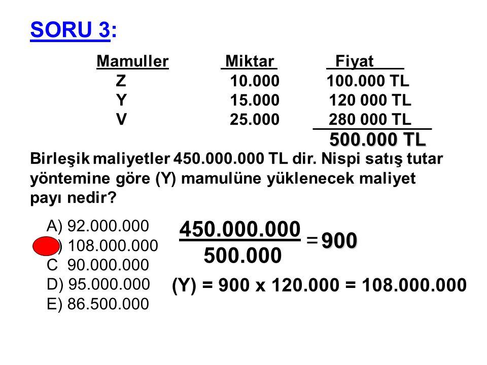 A) 92.000.000 B) 108.000.000 C 90.000.000 D) 95.000.000 E) 86.500.000 Mamuller Miktar Fiyat. Z 10.000100.000 TL Y 15.000 120 000 TL V 25.000 280 000 T