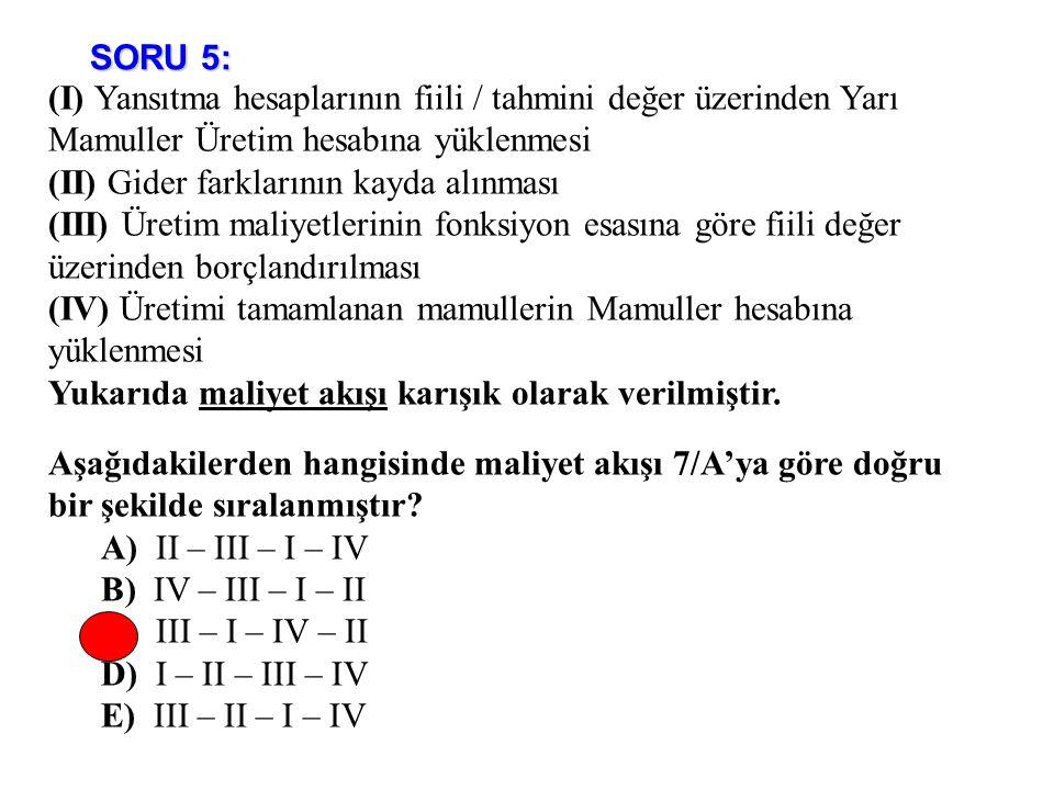 (I) Yansıtma hesaplarının fiili / tahmini değer üzerinden Yarı Mamuller Üretim hesabına yüklenmesi (II) Gider farklarının kayda alınması (III) Üretim