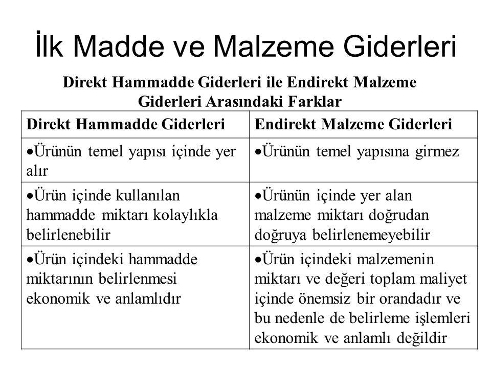 İlk Madde ve Malzeme Giderleri Direkt Hammadde Giderleri ile Endirekt Malzeme Giderleri Arasındaki Farklar Direkt Hammadde GiderleriEndirekt Malzeme G