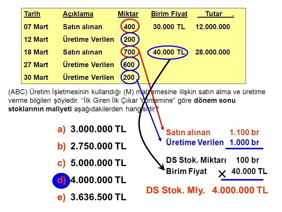 TarihAçıklamaMiktarBirim Fiyat Tutar. 07 MartSatın alınan 400 30.000 TL12.000.000 12 MartÜretime Verilen 200 18 MartSatın alınan 700 40.000 TL28.000.0