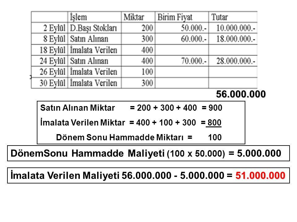 Satın Alınan Miktar = 200 + 300 + 400 = 900 İmalata Verilen Miktar = 400 + 100 + 300 = 800 Dönem Sonu Hammadde Miktarı = 100 DönemSonu Hammadde Maliye