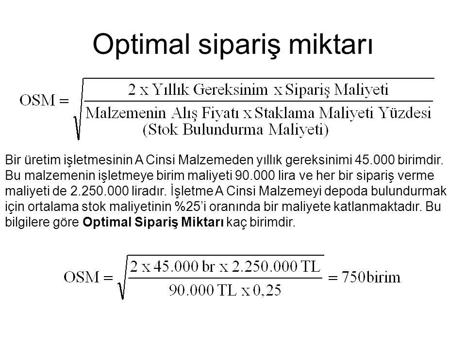 Optimal sipariş miktarı Bir üretim işletmesinin A Cinsi Malzemeden yıllık gereksinimi 45.000 birimdir. Bu malzemenin işletmeye birim maliyeti 90.000 l
