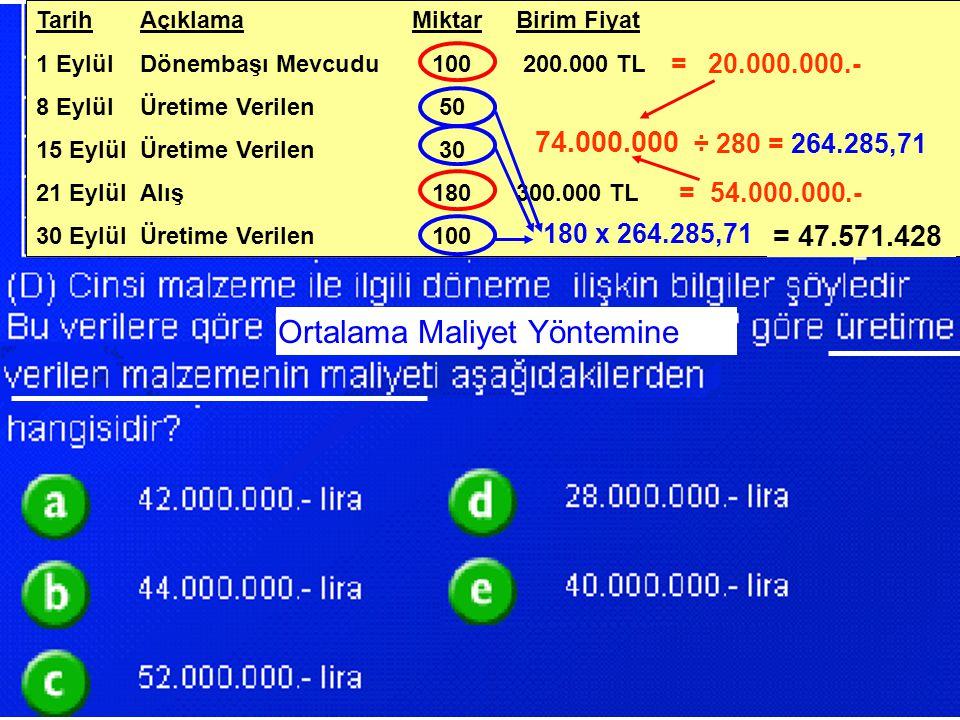 TarihAçıklamaMiktarBirim Fiyat 1 EylülDönembaşı Mevcudu 100 200.000 TL 8 EylülÜretime Verilen 50 15 EylülÜretime Verilen 30 21 EylülAlış180300.000 TL