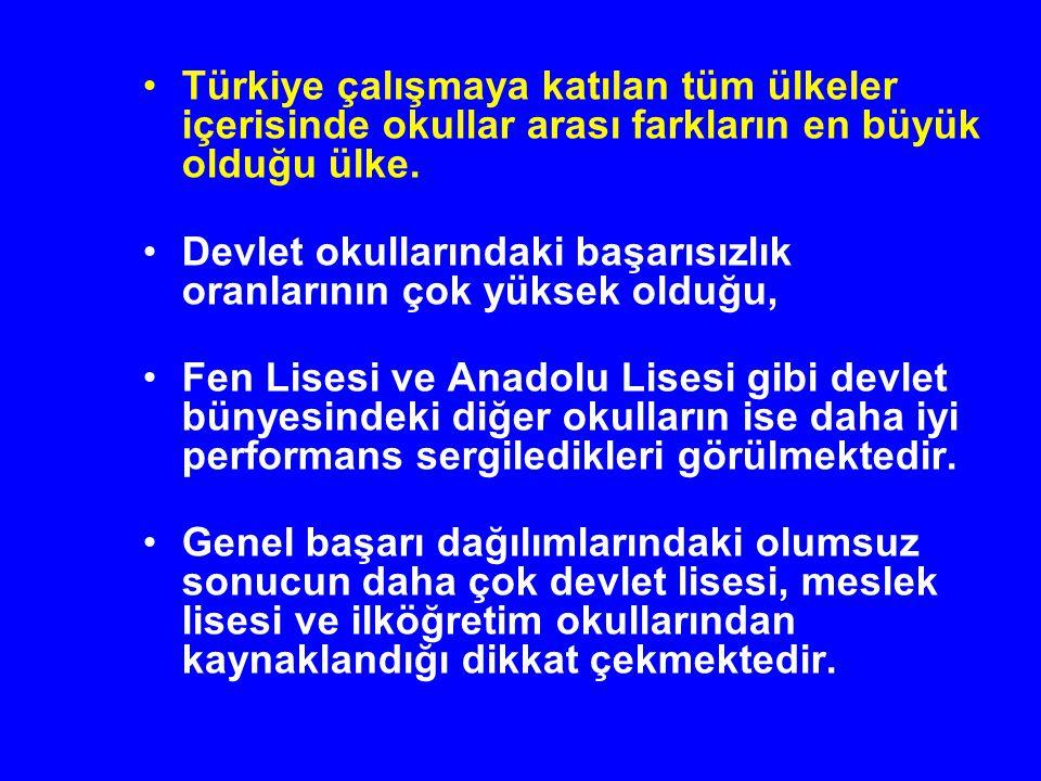 Türkiye çalışmaya katılan tüm ülkeler içerisinde okullar arası farkların en büyük olduğu ülke. Devlet okullarındaki başarısızlık oranlarının çok yükse