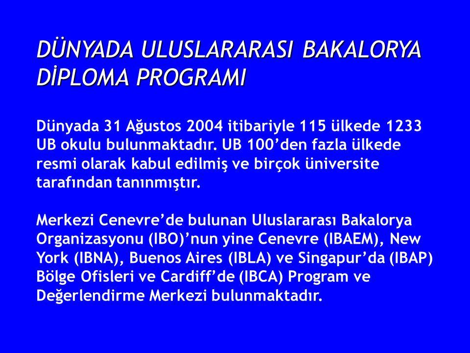 Dünyada 31 Ağustos 2004 itibariyle 115 ülkede 1233 UB okulu bulunmaktadır. UB 100'den fazla ülkede resmi olarak kabul edilmiş ve birçok üniversite tar