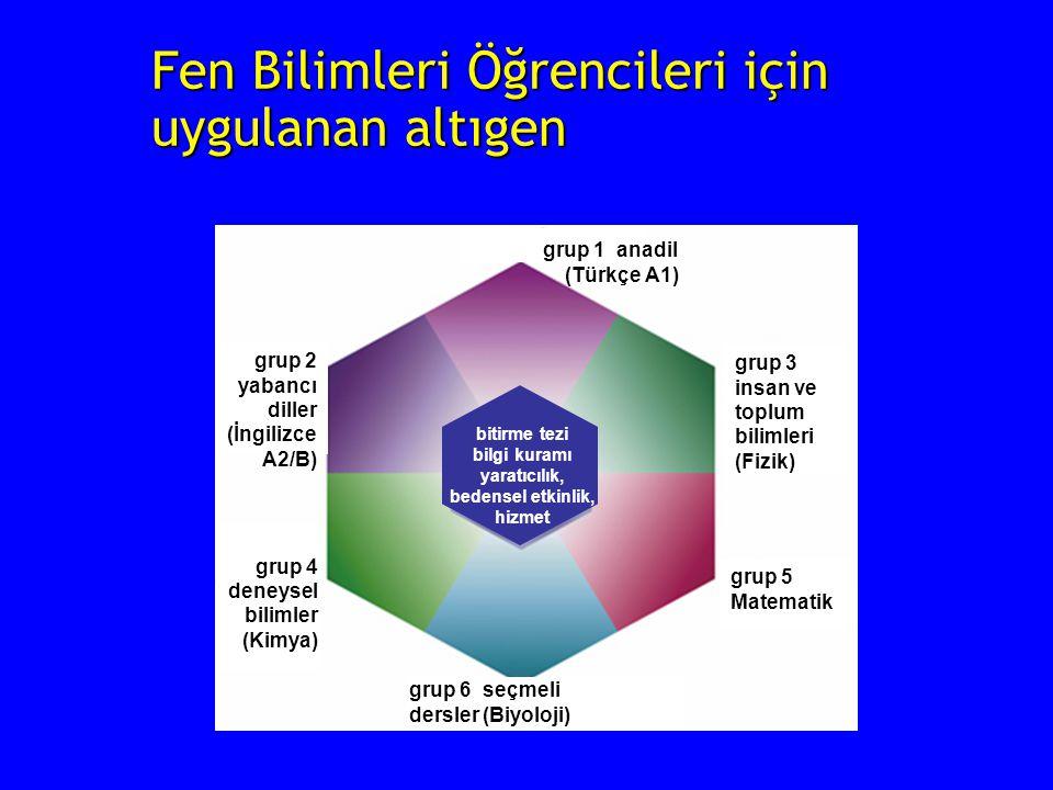Fen Bilimleri Öğrencileri için uygulanan altıgen grup 2 yabancı diller (İngilizce A2/B) grup 3 insan ve toplum bilimleri (Fizik) grup 4 deneysel bilim