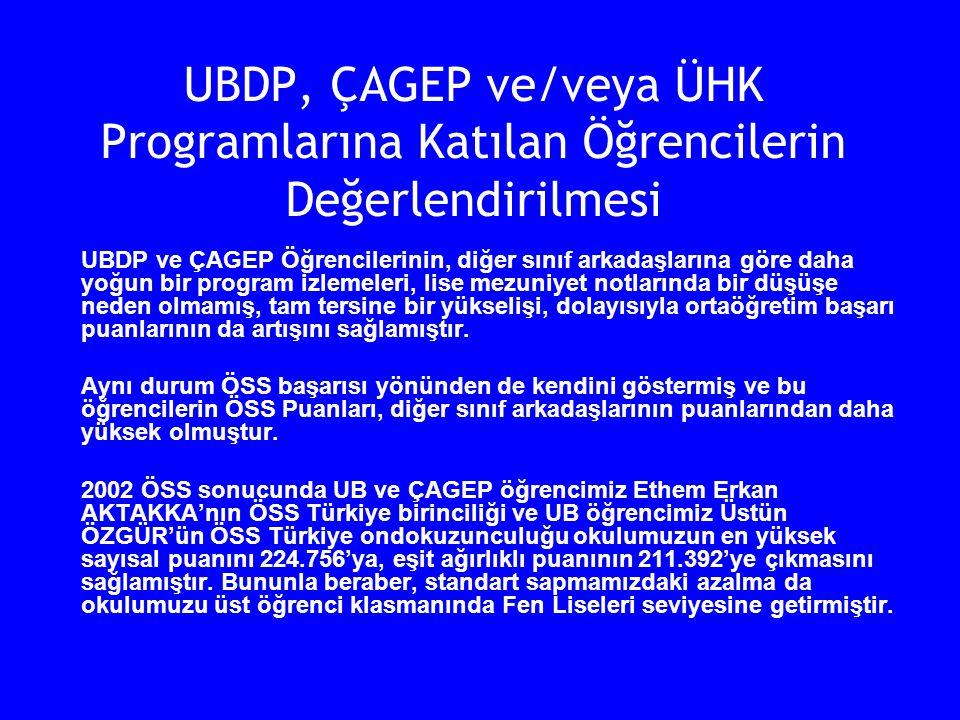 UBDP, ÇAGEP ve/veya ÜHK Programlarına Katılan Öğrencilerin Değerlendirilmesi UBDP ve ÇAGEP Öğrencilerinin, diğer sınıf arkadaşlarına göre daha yoğun b