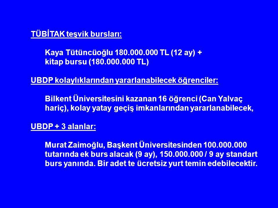 TÜBİTAK teşvik bursları: Kaya Tütüncüoğlu 180.000.000 TL (12 ay) + kitap bursu (180.000.000 TL) UBDP kolaylıklarından yararlanabilecek öğrenciler: Bil