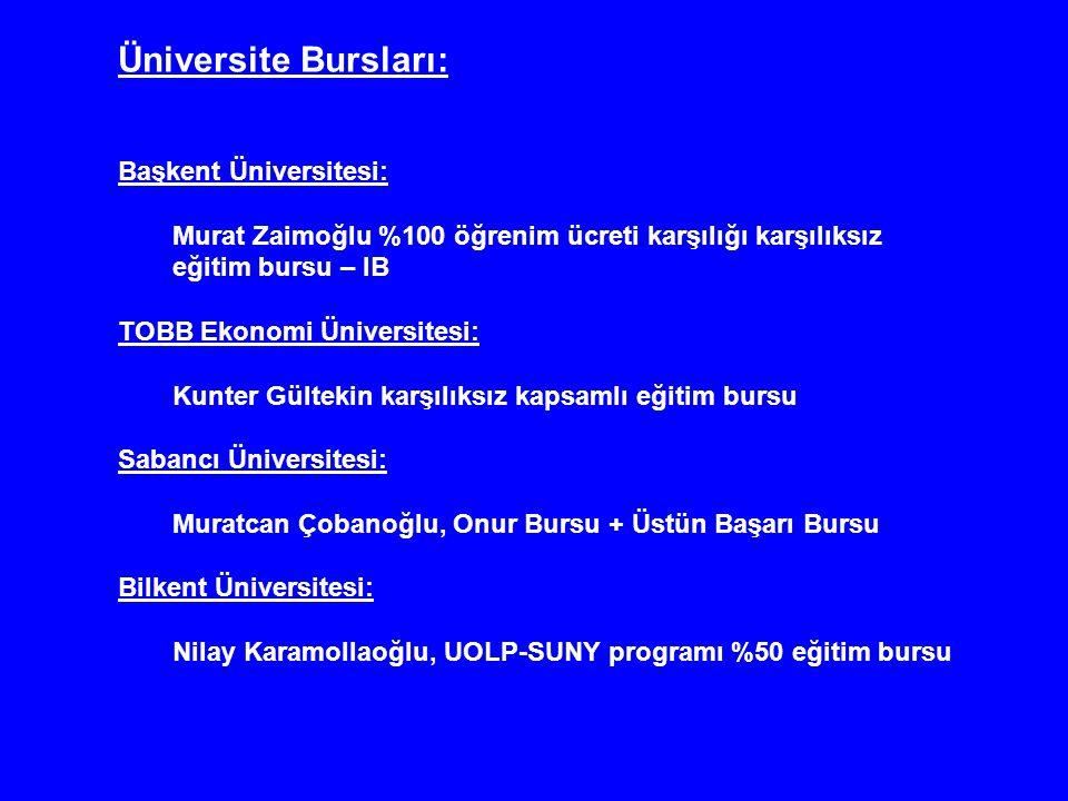 Üniversite Bursları: Başkent Üniversitesi: Murat Zaimoğlu %100 öğrenim ücreti karşılığı karşılıksız eğitim bursu – IB TOBB Ekonomi Üniversitesi: Kunte