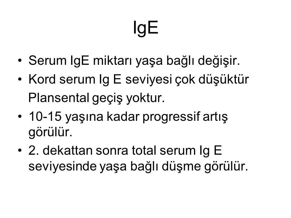IgE Serum IgE miktarı yaşa bağlı değişir. Kord serum Ig E seviyesi çok düşüktür Plansental geçiş yoktur. 10-15 yaşına kadar progressif artış görülür.