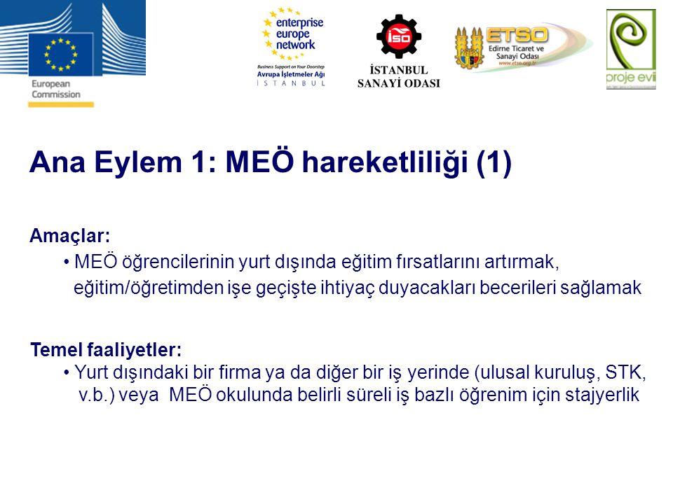 Ana Eylem 1: MEÖ hareketliliği (1) Amaçlar: MEÖ öğrencilerinin yurt dışında eğitim fırsatlarını artırmak, eğitim/öğretimden işe geçişte ihtiyaç duyaca