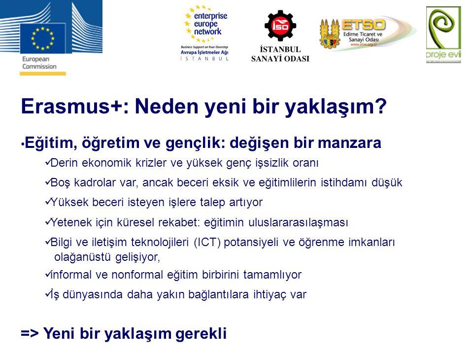 Erasmus+: Neden yeni bir yaklaşım? Eğitim, öğretim ve gençlik: değişen bir manzara Derin ekonomik krizler ve yüksek genç işsizlik oranı Boş kadrolar v
