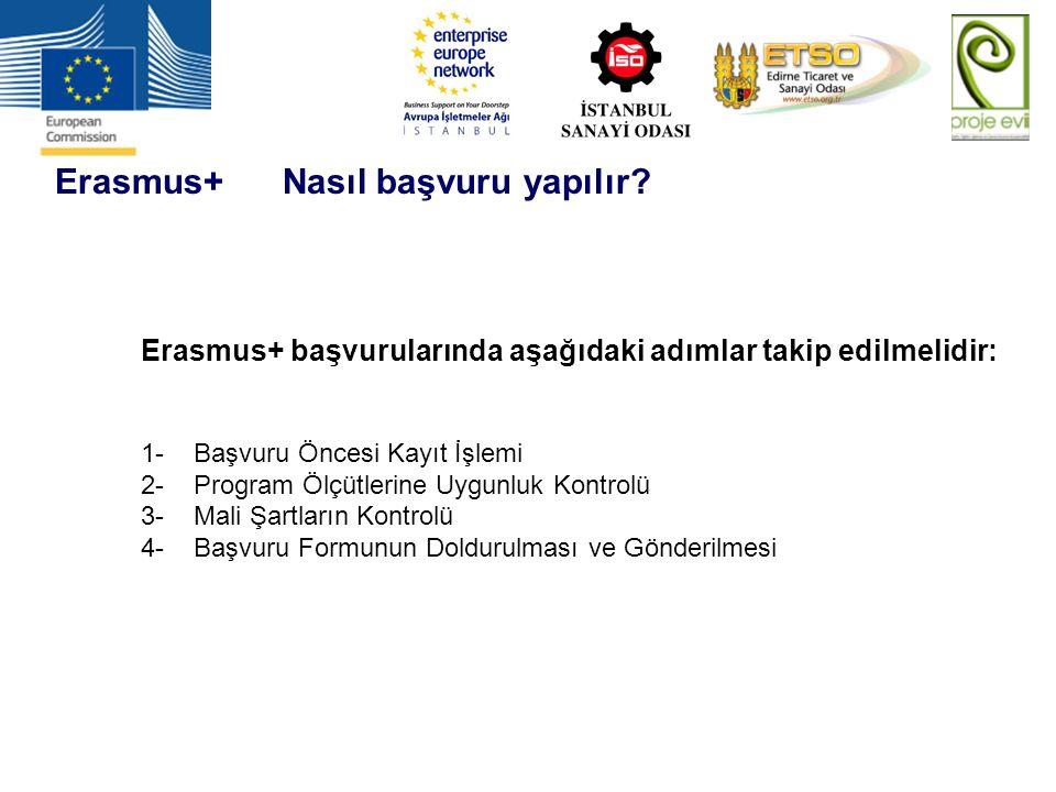 Erasmus+ Nasıl başvuru yapılır? Erasmus+ başvurularında aşağıdaki adımlar takip edilmelidir: 1- Başvuru Öncesi Kayıt İşlemi 2- Program Ölçütlerine Uyg