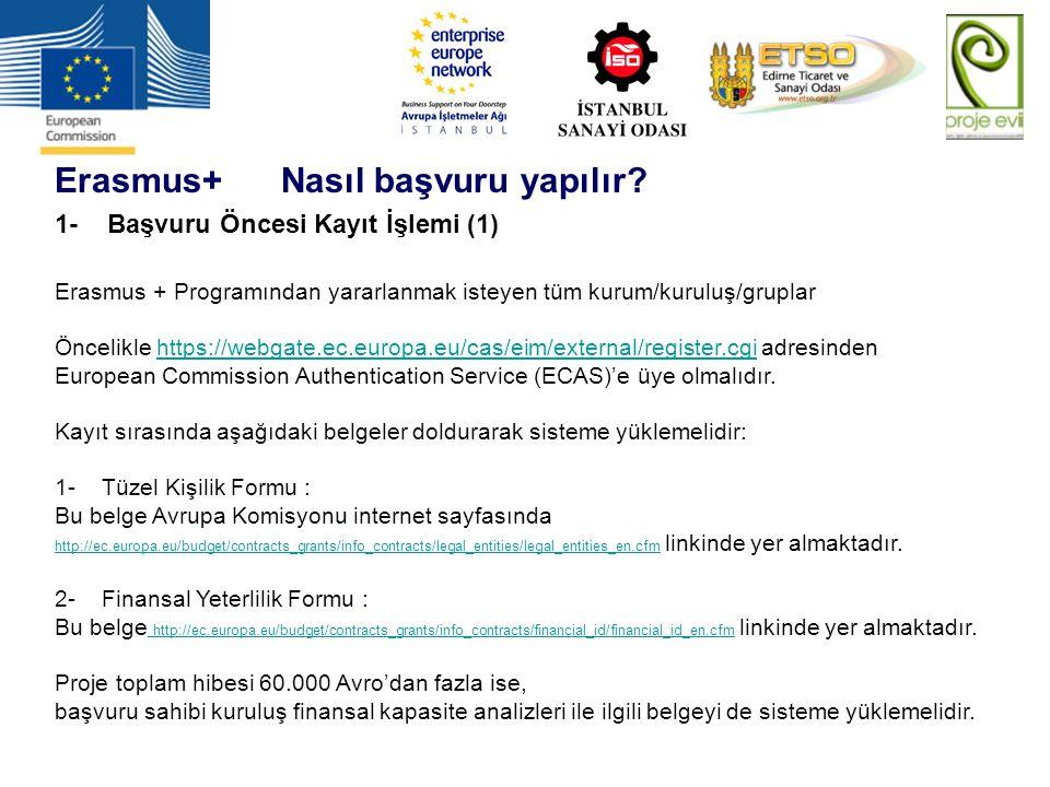 Erasmus+ Nasıl başvuru yapılır? 1- Başvuru Öncesi Kayıt İşlemi (1) Erasmus + Programından yararlanmak isteyen tüm kurum/kuruluş/gruplar Öncelikle http