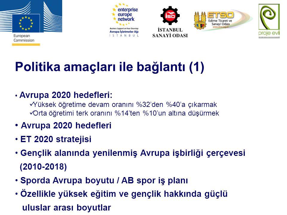 Politika amaçları ile bağlantı (1) Avrupa 2020 hedefleri: Yüksek öğretime devam oranını %32'den %40'a çıkarmak Orta öğretimi terk oranını %14'ten %10'