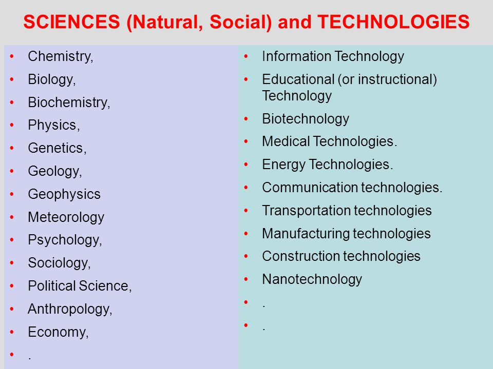 SCIENCES (Natural, Social) and TECHNOLOGIES Chemistry, Biology, Biochemistry, Physics, Genetics, Geology, Geophysics Meteorology Psychology, Sociology