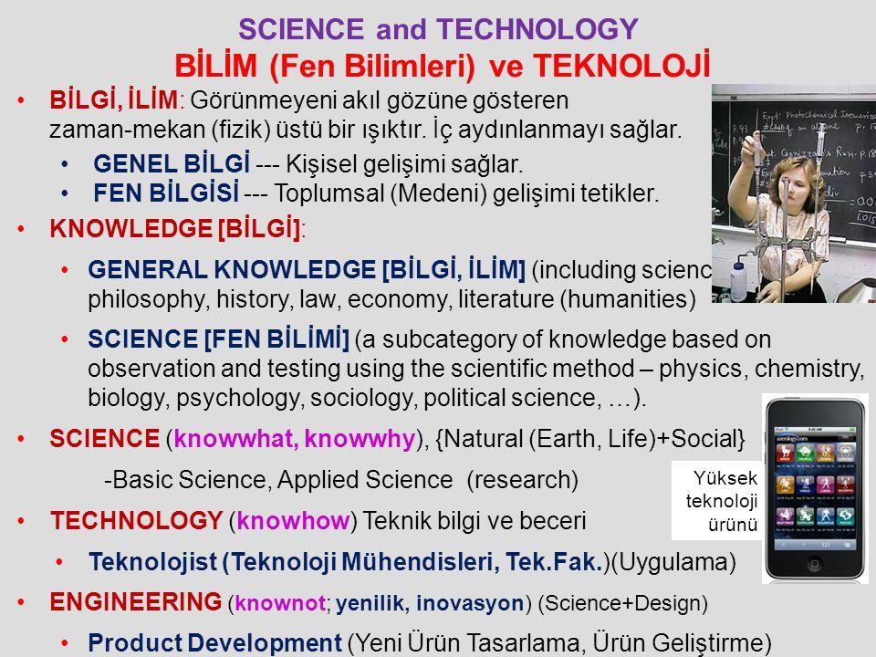 SCIENCE and TECHNOLOGY BİLİM (Fen Bilimleri) ve TEKNOLOJİ BİLGİ, İLİM: Görünmeyeni akıl gözüne gösteren zaman-mekan (fizik) üstü bir ışıktır. İç aydın