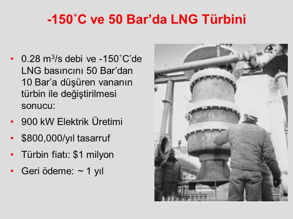 -150˚C ve 50 Bar'da LNG Türbini 0.28 m 3 /s debi ve -150˚C'de LNG basıncını 50 Bar'dan 10 Bar'a düşüren vananın türbin ile değiştirilmesi sonucu: 900