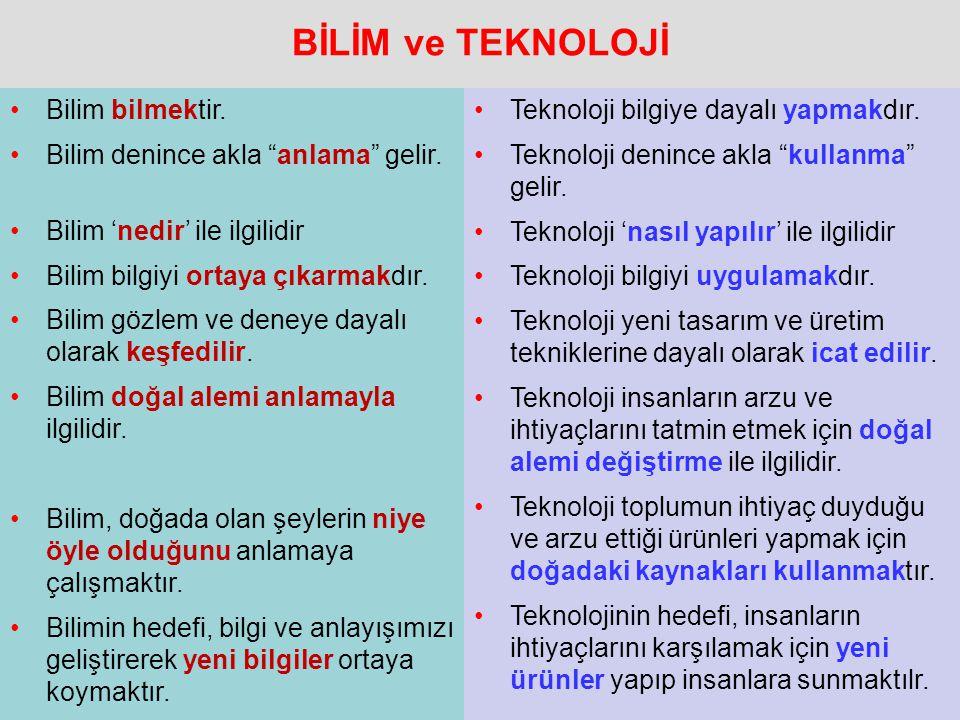 Teknolojik Gelişmişliğin Ölçüsü: PATENT Yılda Günde 1 patent için Japonya496,62113610.9 minute ABD375,65710291.4 minutes Almanya292,3988011.8 minutes Türkiye 3,219 (%96 yabancı ) 9163 minutes Kaynak: Ankara Ticaret Odasi (ATO); 2004 raporu: Türkiye: Patent Fakiri Patent Başvuruları Sayısı (2001) Türk Patent Enstitüsü'nün son beş yılda verdiği patent sayısı: 2006'da 122; 2007'de 317; 2008'de 337; 2009'da 456; 2010'da 642.