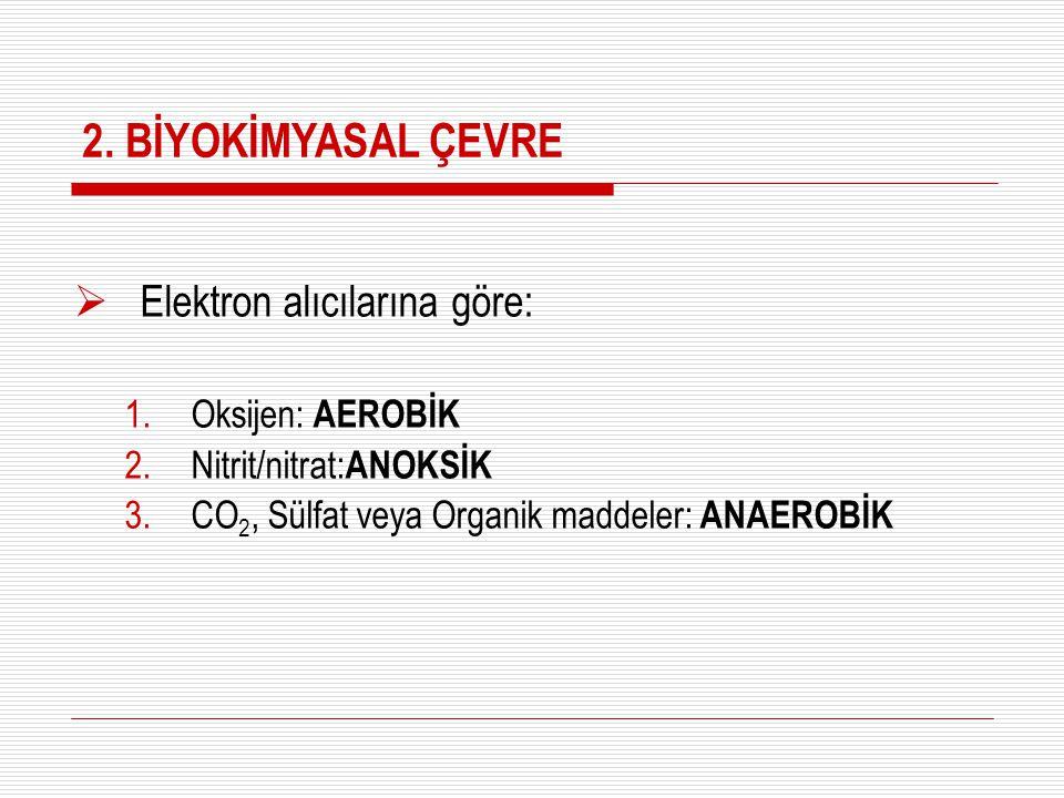 2. BİYOKİMYASAL ÇEVRE  Elektron alıcılarına göre: 1.Oksijen: AEROBİK 2.Nitrit/nitrat: ANOKSİK 3.CO 2, Sülfat veya Organik maddeler: ANAEROBİK