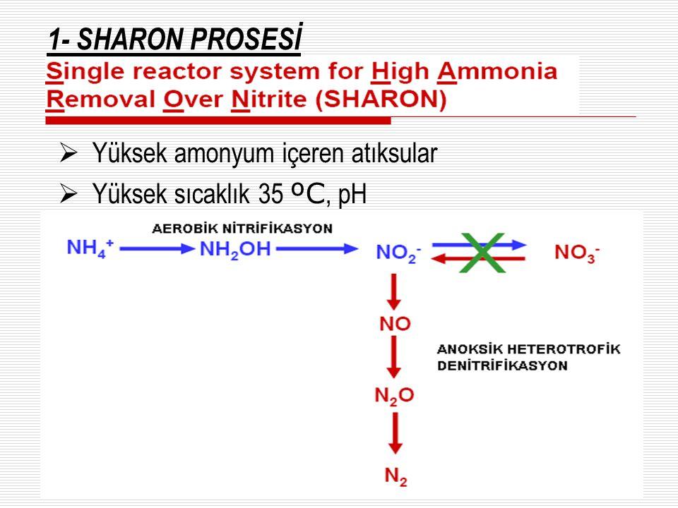  Yüksek amonyum içeren atıksular  Yüksek sıcaklık 35 ºC, pH 1- SHARON PROSESİ