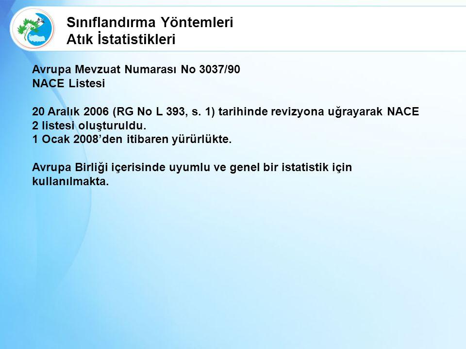 Avrupa Mevzuat Numarası No 3037/90 NACE Listesi 20 Aralık 2006 (RG No L 393, s. 1) tarihinde revizyona uğrayarak NACE 2 listesi oluşturuldu. 1 Ocak 20