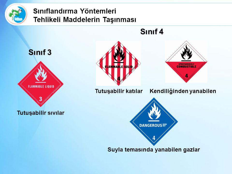 Tutuşabilir sıvılar Tutuşabilir katılar Sınıf 3 Sınıf 4 Kendiliğinden yanabilen Suyla temasında yanabilen gazlar Sınıflandırma Yöntemleri Tehlikeli Ma