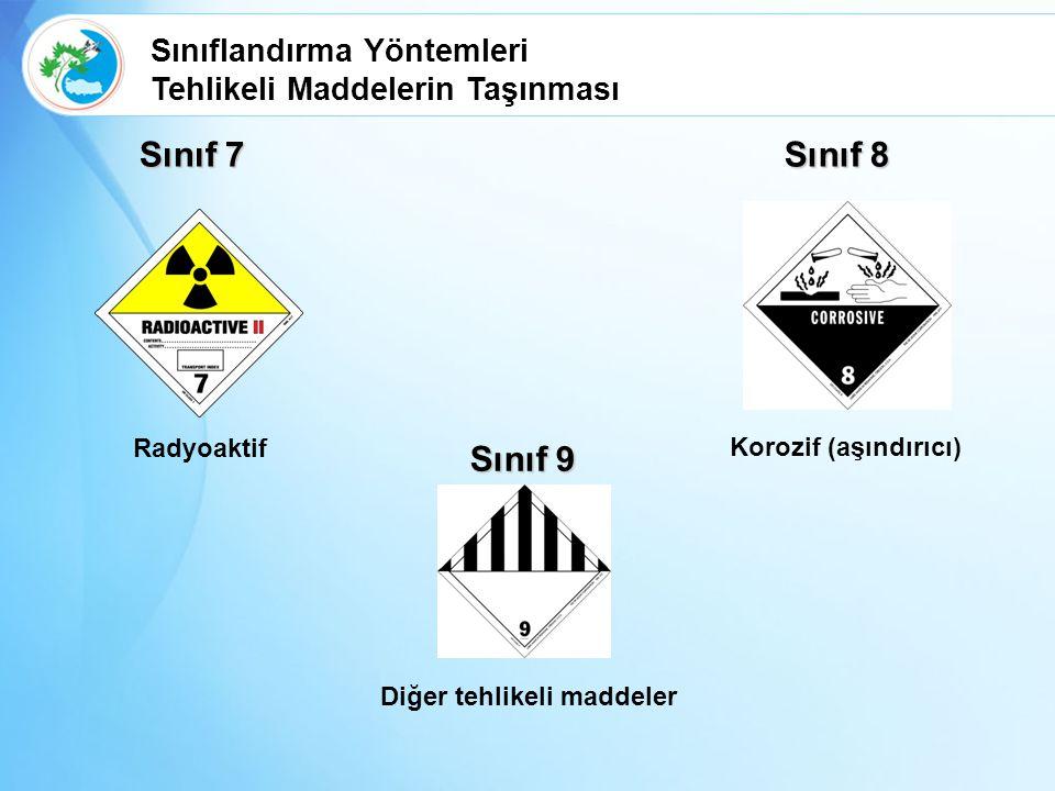 Sınıf 7 Radyoaktif Diğer tehlikeli maddeler Sınıf 8 Korozif (aşındırıcı) Sınıf 9 Sınıflandırma Yöntemleri Tehlikeli Maddelerin Taşınması