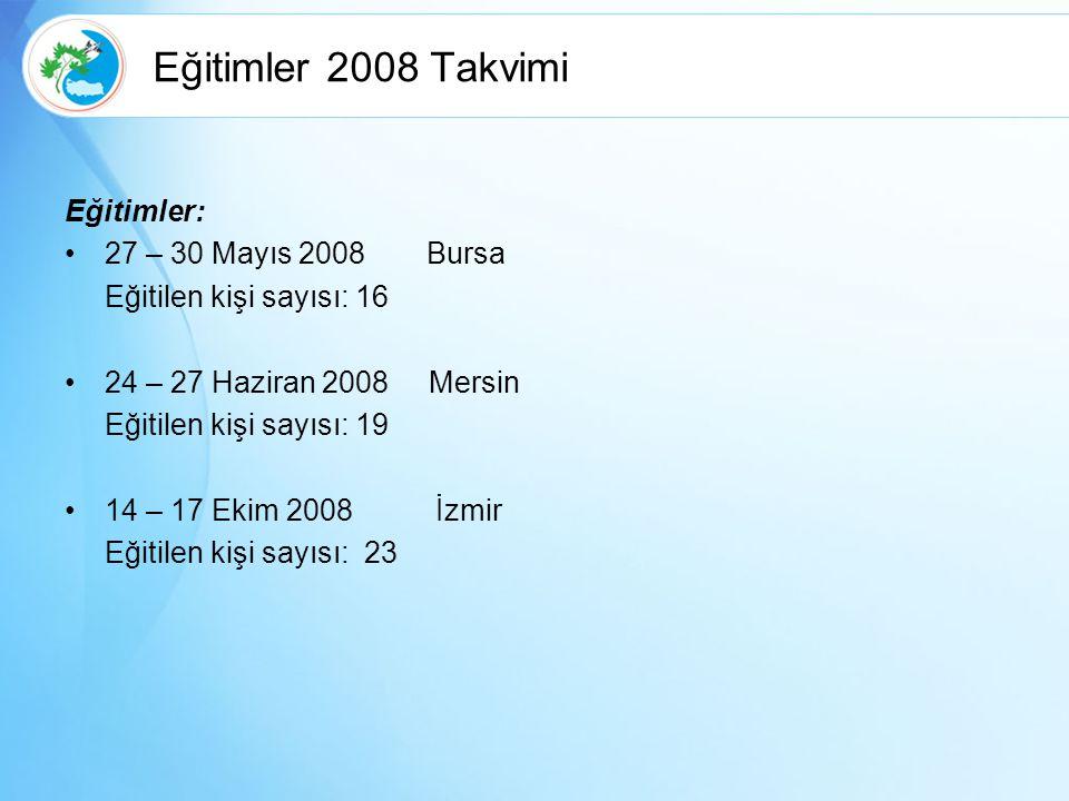Eğitimler 2008 Takvimi Eğitimler: 27 – 30 Mayıs 2008 Bursa Eğitilen kişi sayısı: 16 24 – 27 Haziran 2008 Mersin Eğitilen kişi sayısı: 19 14 – 17 Ekim