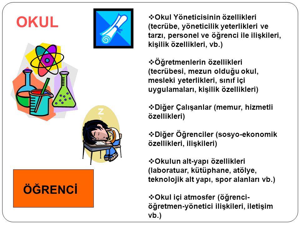  Okul Yöneticisinin özellikleri (tecrübe, yöneticilik yeterlikleri ve tarzı, personel ve öğrenci ile ilişkileri, kişilik özellikleri, vb.)  Öğretmen