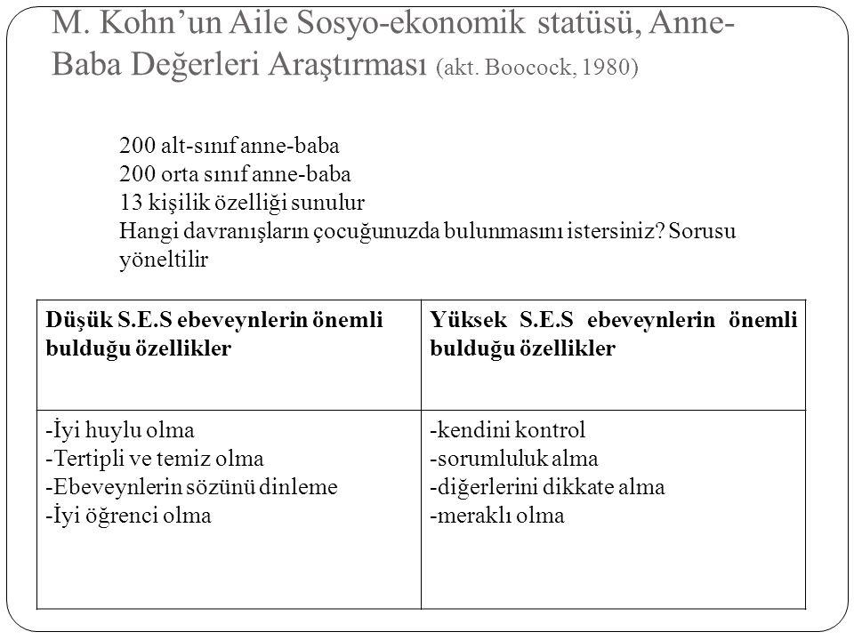 M. Kohn'un Aile Sosyo-ekonomik statüsü, Anne- Baba Değerleri Araştırması (akt. Boocock, 1980) Düşük S.E.S ebeveynlerin önemli bulduğu özellikler Yükse