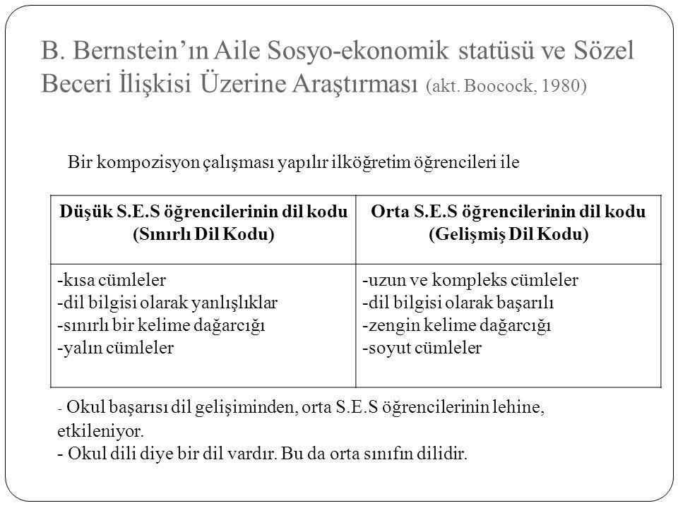 B. Bernstein'ın Aile Sosyo-ekonomik statüsü ve Sözel Beceri İlişkisi Üzerine Araştırması (akt. Boocock, 1980) Düşük S.E.S öğrencilerinin dil kodu (Sın