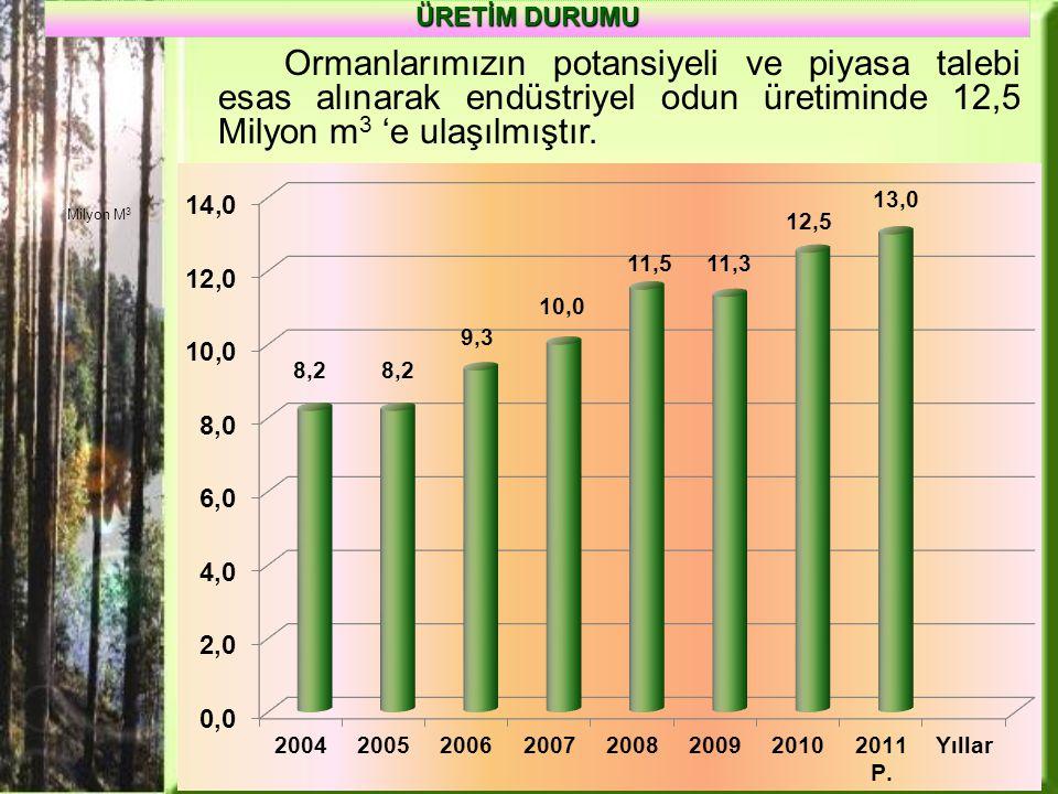 Hızla artarak 2010 itibariyle 355 milyon Hektara (%9) ulaşan sertifikalı orman alanındaki artışın yavaşladığı ancak sertifika zincirinin hızla artmaya devam ettiği görülmektedir.