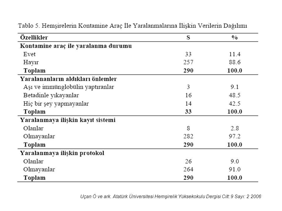 Uçan Ö ve ark. Atatürk Üniversitesi Hemşirelik Yüksekokulu Dergisi Cilt: 9 Sayı: 2 2006